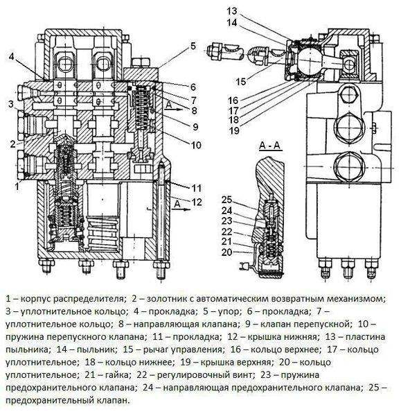 Схема гидрораспределителя Р 80