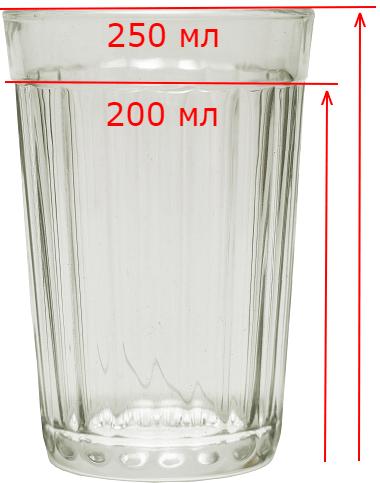 Граненый стакан а миллитрах
