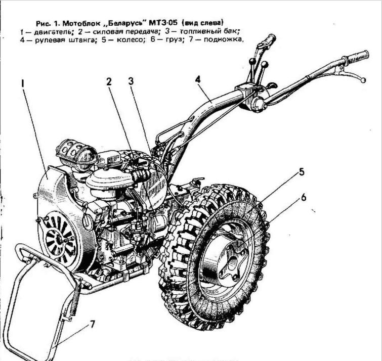 Модель МТЗ 05
