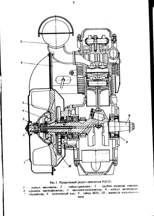 Двигатель УД-15