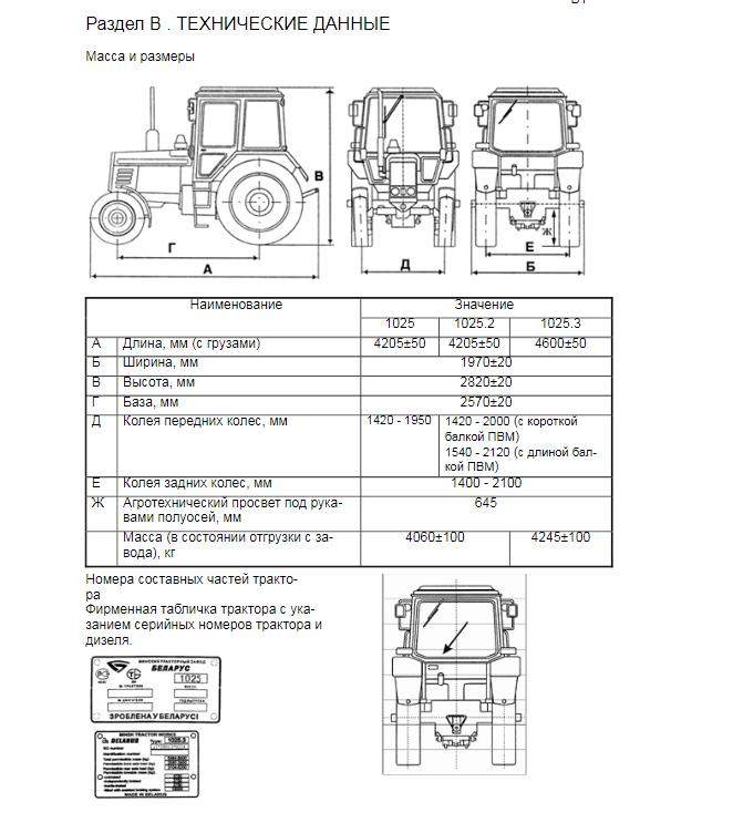 Схема МТЗ 1025