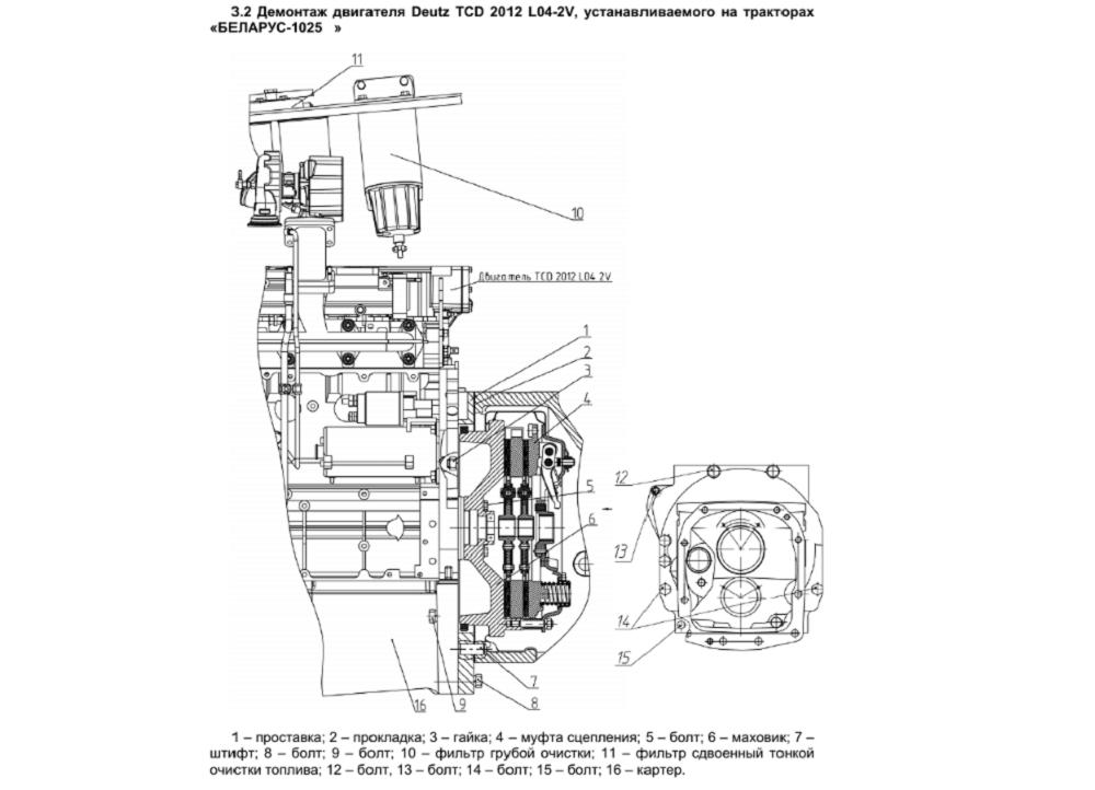 Схема двигателя Беларус
