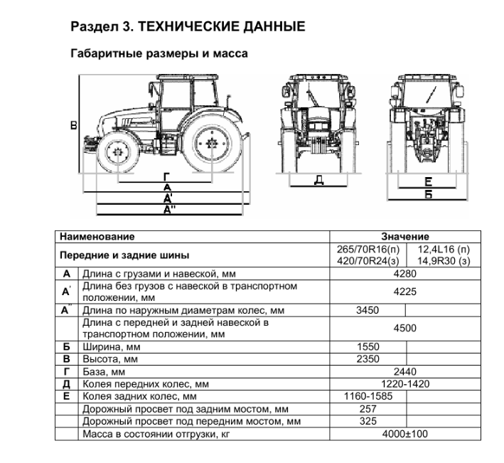 Технические характеристики мтз 921