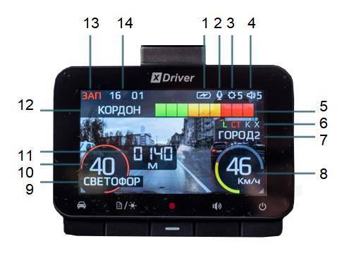 Silverstone F1 Hybrid х driver индикация дисплея